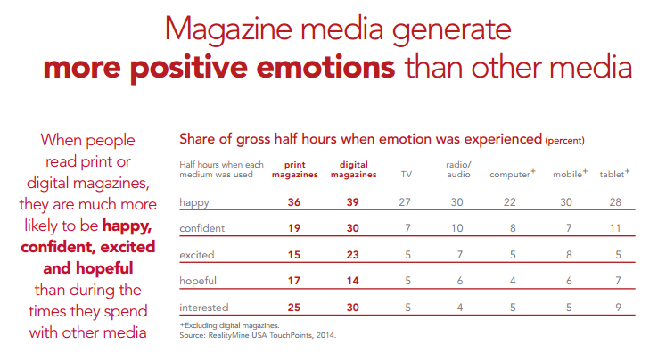 print media generate positive emotions