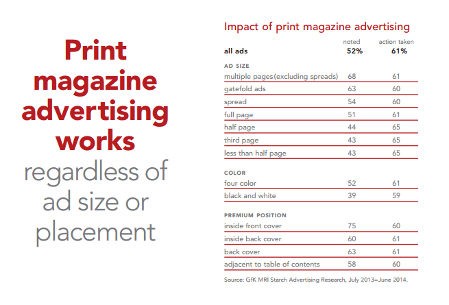 Print_magazine_ads_work_with_all_sizes_and_placements