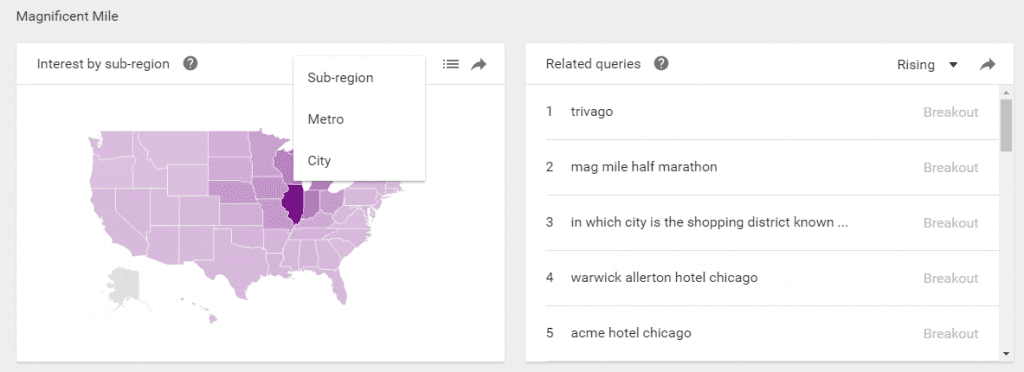Google trends for agents